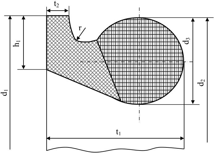 Уплотнительное резиновое кольцо типа TYTON